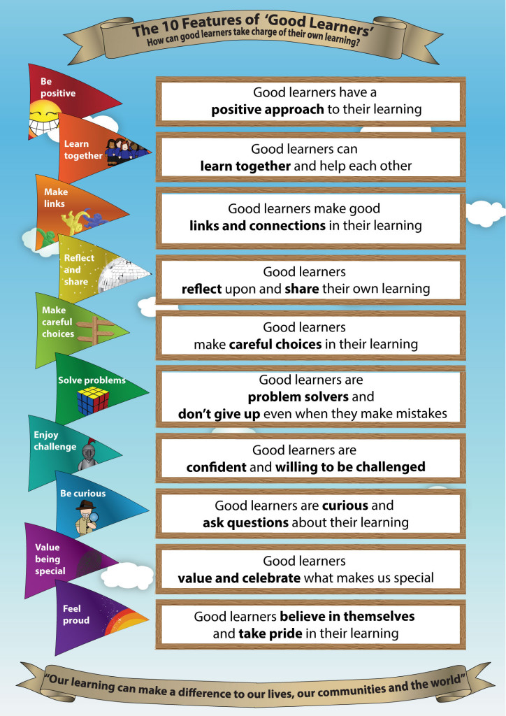 The_10_Features_of_Good-Learners_A4_150711_v6